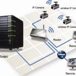 اجزای اصلی دوربین مدار بسته شبکه