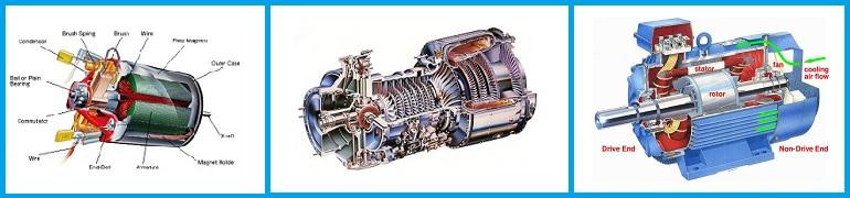 آموزش سیم پیچی موتور