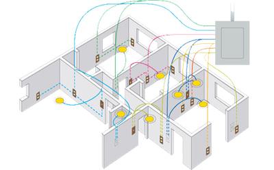 برق ساختمان درجه 2