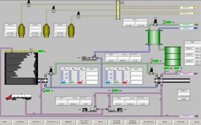 آموزش مانیتورینگ صنعتی WINCC