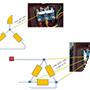 نحوه اتصال ستاره و مثلث در موتورهای سه فاز