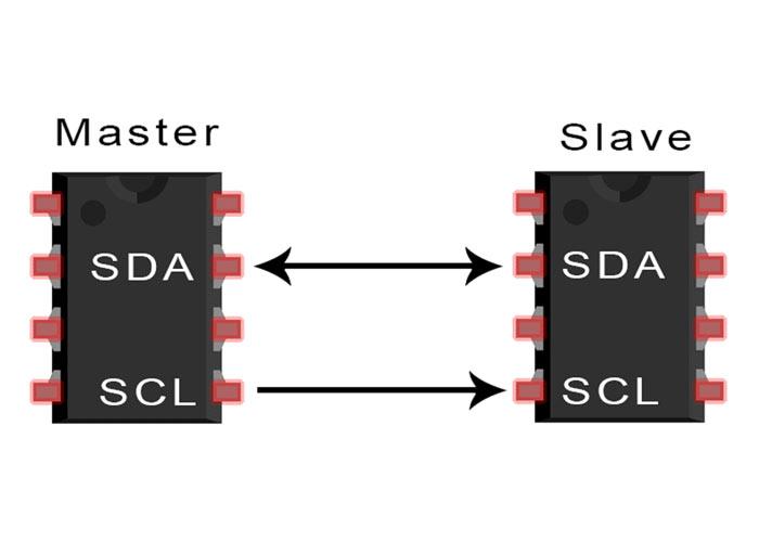 درگاه سریال I2C