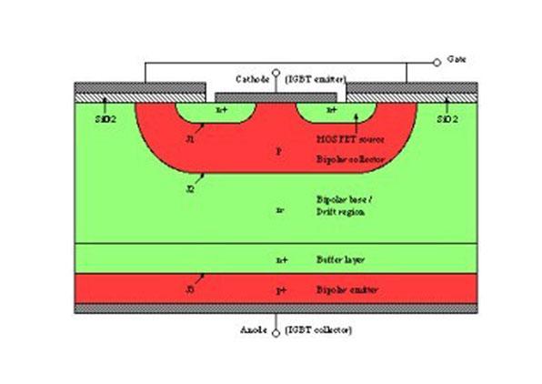 ساختار ترانزیستور IGBT