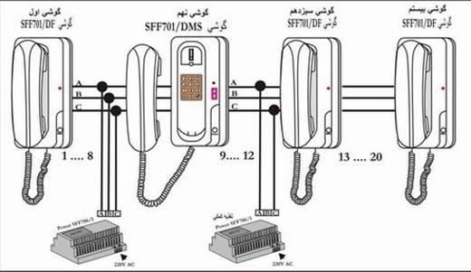 سیستم های اینترکام