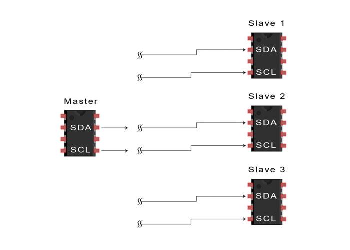 مرحله اول انتقال دادههای I2C