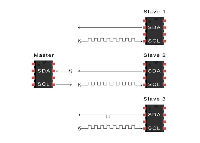 مرحله پنجم انتقال دادههای I2C
